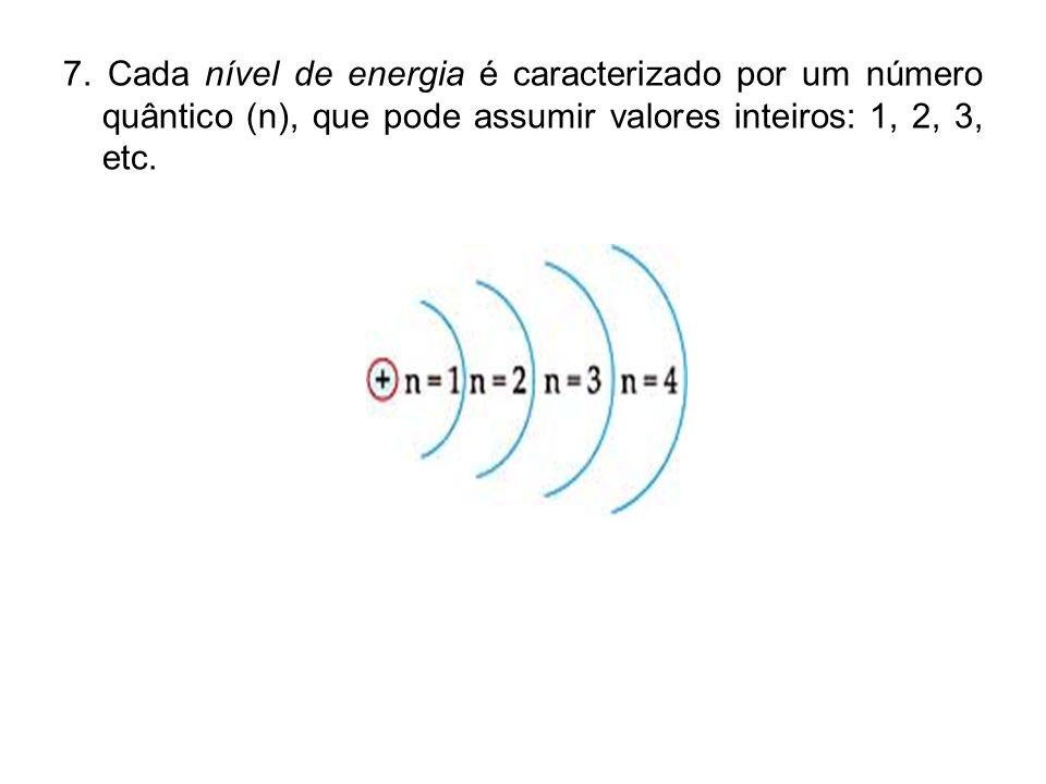7. Cada nível de energia é caracterizado por um número quântico (n), que pode assumir valores inteiros: 1, 2, 3, etc.