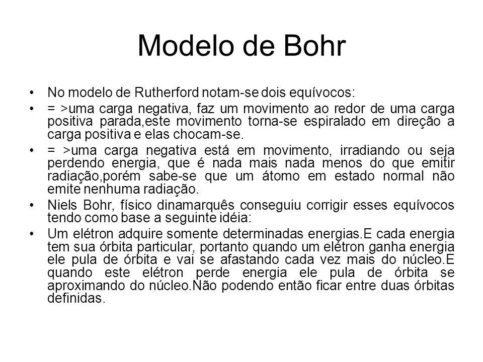 Modelo de Bohr No modelo de Rutherford notam-se dois equívocos: = >uma carga negativa, faz um movimento ao redor de uma carga positiva parada,este mov