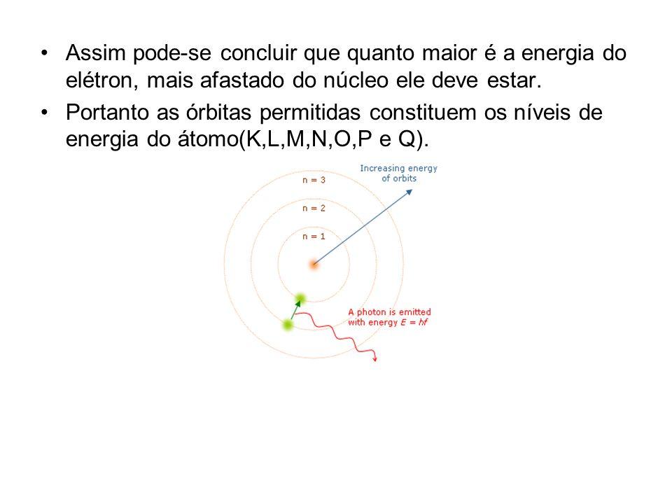 Assim pode-se concluir que quanto maior é a energia do elétron, mais afastado do núcleo ele deve estar. Portanto as órbitas permitidas constituem os n
