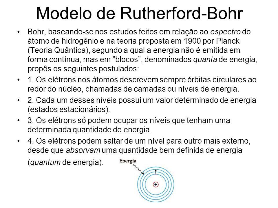 Modelo de Rutherford-Bohr Bohr, baseando-se nos estudos feitos em relação ao espectro do átomo de hidrogênio e na teoria proposta em 1900 por Planck (