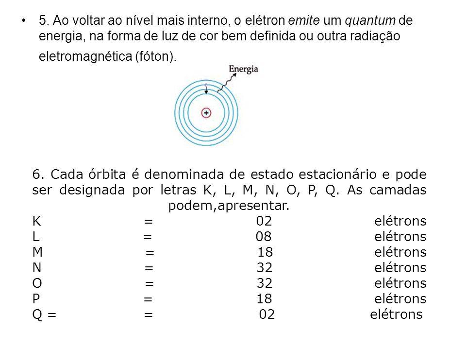 5. Ao voltar ao nível mais interno, o elétron emite um quantum de energia, na forma de luz de cor bem definida ou outra radiação eletromagnética (fóto