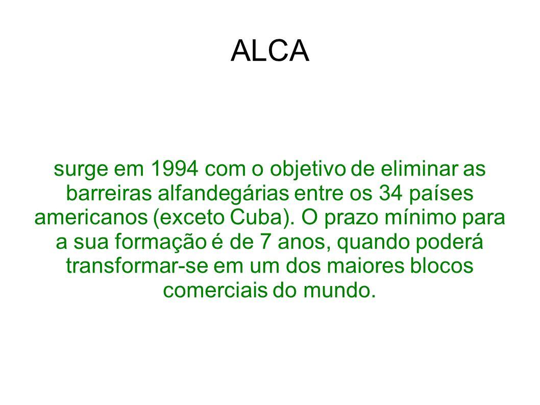 ALCA surge em 1994 com o objetivo de eliminar as barreiras alfandegárias entre os 34 países americanos (exceto Cuba). O prazo mínimo para a sua formaç
