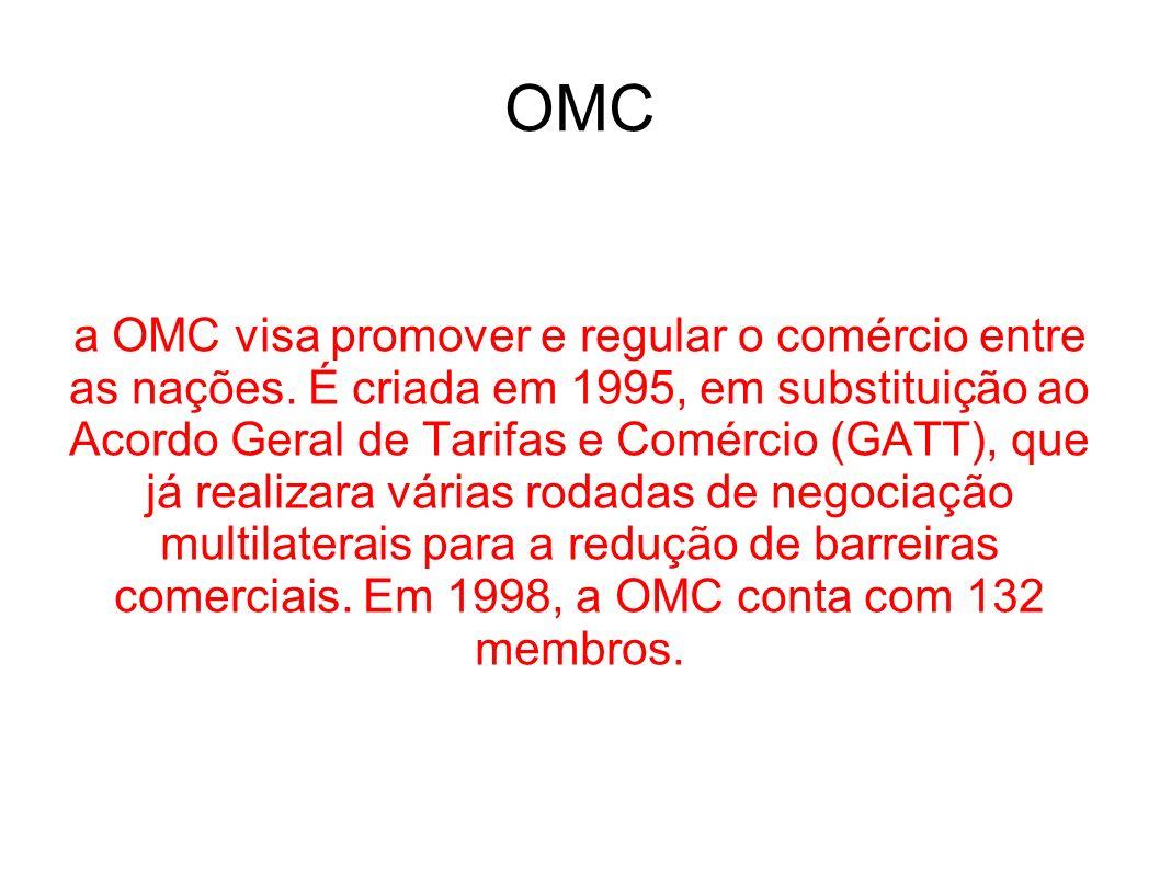 OMC a OMC visa promover e regular o comércio entre as nações. É criada em 1995, em substituição ao Acordo Geral de Tarifas e Comércio (GATT), que já r