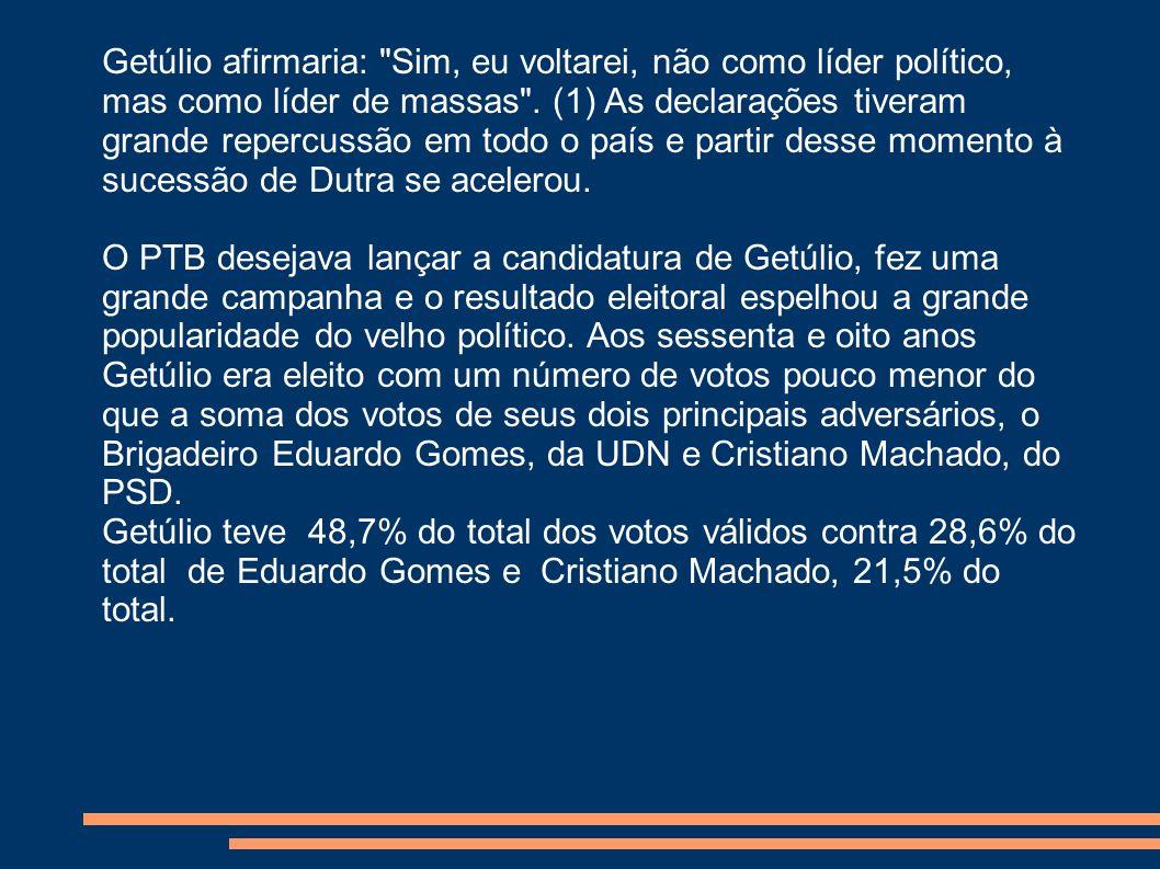 Getúlio afirmaria: