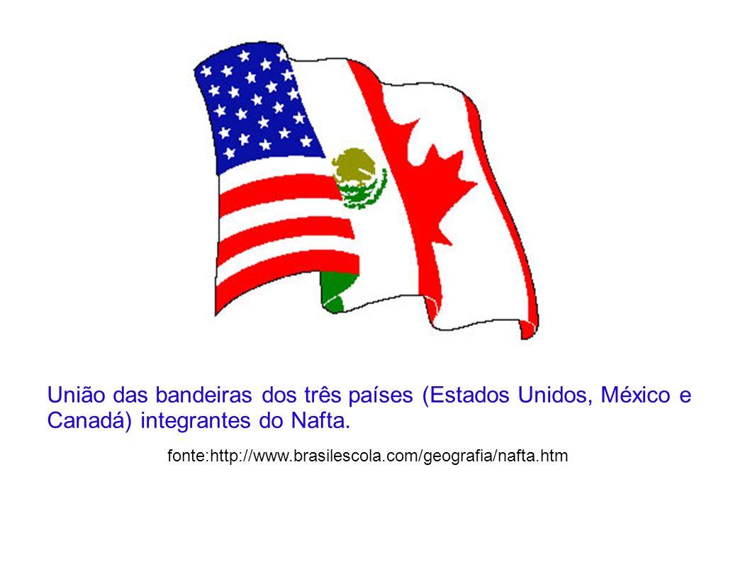 União das bandeiras dos três países (Estados Unidos, México e Canadá) integrantes do Nafta. fonte:http://www.brasilescola.com/geografia/nafta.htm