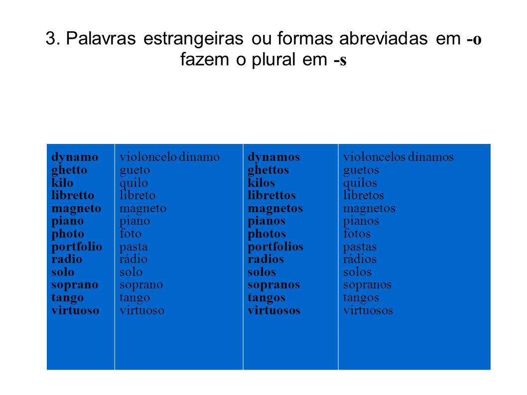 3. Palavras estrangeiras ou formas abreviadas em -o fazem o plural em -s dynamo ghetto kilo libretto magneto piano photo portfolio radio solo soprano