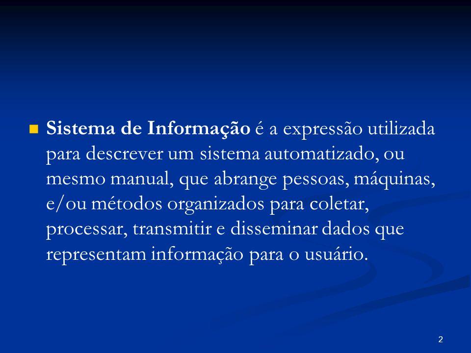 2 Sistema de Informação é a expressão utilizada para descrever um sistema automatizado, ou mesmo manual, que abrange pessoas, máquinas, e/ou métodos organizados para coletar, processar, transmitir e disseminar dados que representam informação para o usuário.