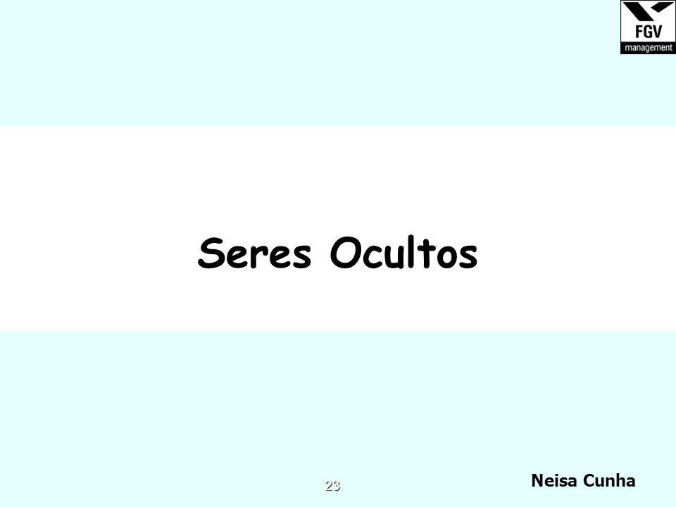 Neisa Cunha 22 Fatores que Influem no Processo Perceptivo: Seletividade Perceptiva; Experiência Prévia e Consequente Disposição para Responder; Condic