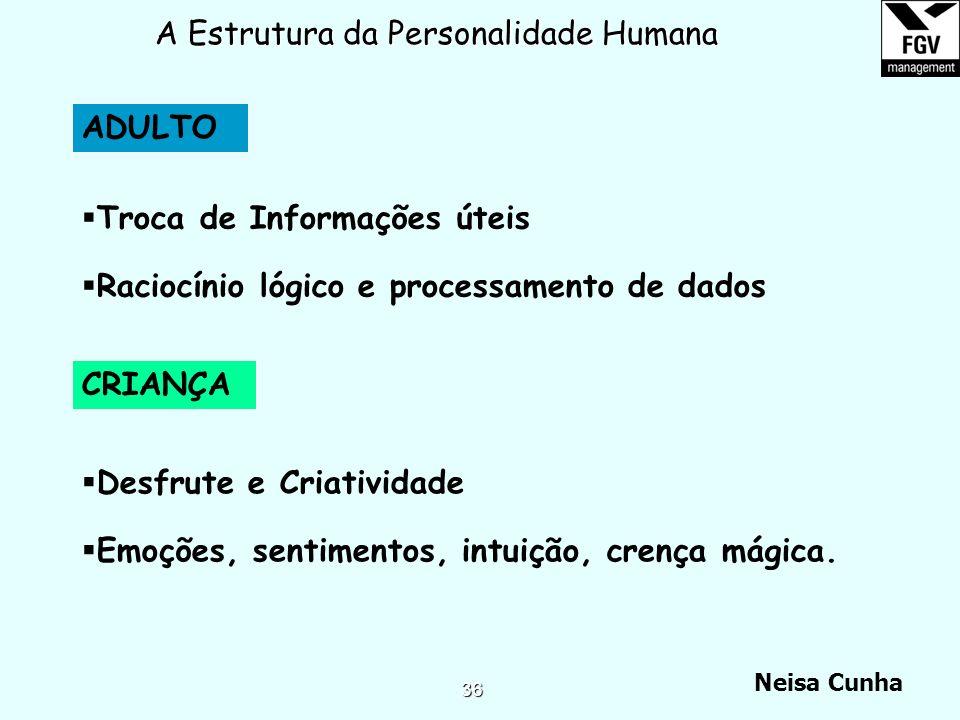 Neisa Cunha 35 PAC - Análise Estrutural Os componentes que estruturam nossa personalidade foram chamados por Eric Berne de Estados do Ego: PAI Crítica