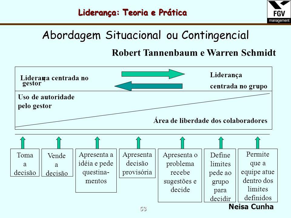 Neisa Cunha 52 AbordagemCentrada características ou traços estilos de liderança situacional ou contingencial conectiva no líder nos liderados no líder