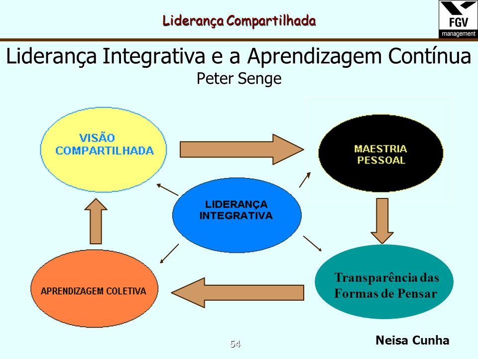 Neisa Cunha 53 Abordagem Situacional ou Contingencial Liderança centrada no Liderança centrada no grupo Uso de autoridade pelo gestor Área de liberdad