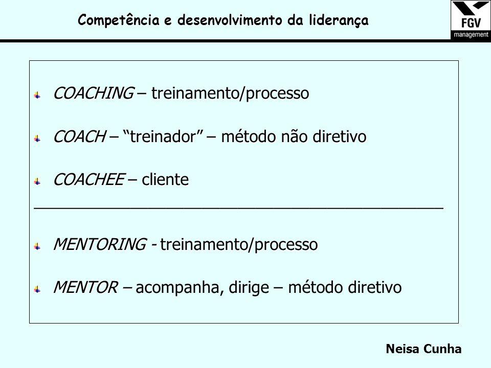 Neisa Cunha 57 Algumas habilidades requeridas do líder abertura atenção coaching humildade humor integração intuição mentoring versatilidade visão do