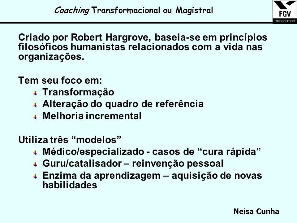 Neisa Cunha Competência e desenvolvimento da liderança COACHING – treinamento/processo COACH – treinador – método não diretivo COACHEE – cliente _____