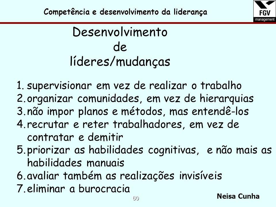 Neisa Cunha Coaching Transformacional ou Magistral Criado por Robert Hargrove, baseia-se em princípios filosóficos humanistas relacionados com a vida