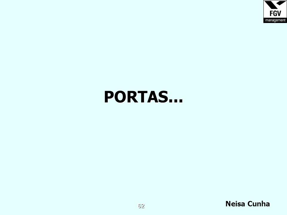Neisa Cunha 61 Motivação institucional na edificação de Pessoas motivadas com a organização Segundo Davis e Newstrom Possibilita a participação estrut