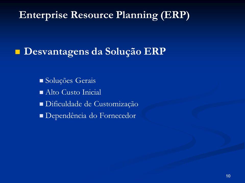 10 Desvantagens da Solução ERP Soluções Gerais Alto Custo Inicial Dificuldade de Customização Dependência do Fornecedor Enterprise Resource Planning (