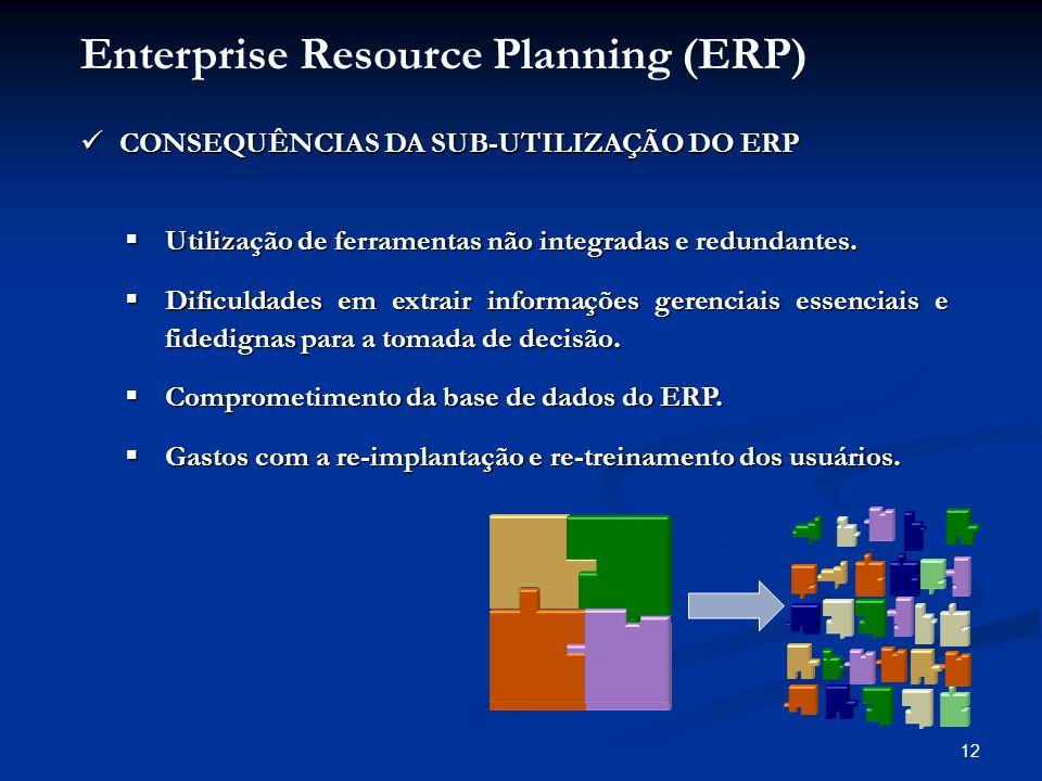 12 CONSEQUÊNCIAS DA SUB-UTILIZAÇÃO DO ERP CONSEQUÊNCIAS DA SUB-UTILIZAÇÃO DO ERP Utilização de ferramentas não integradas e redundantes. Utilização de