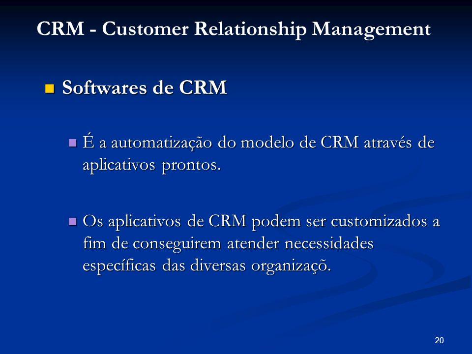 20 Softwares de CRM Softwares de CRM É a automatização do modelo de CRM através de aplicativos prontos. É a automatização do modelo de CRM através de