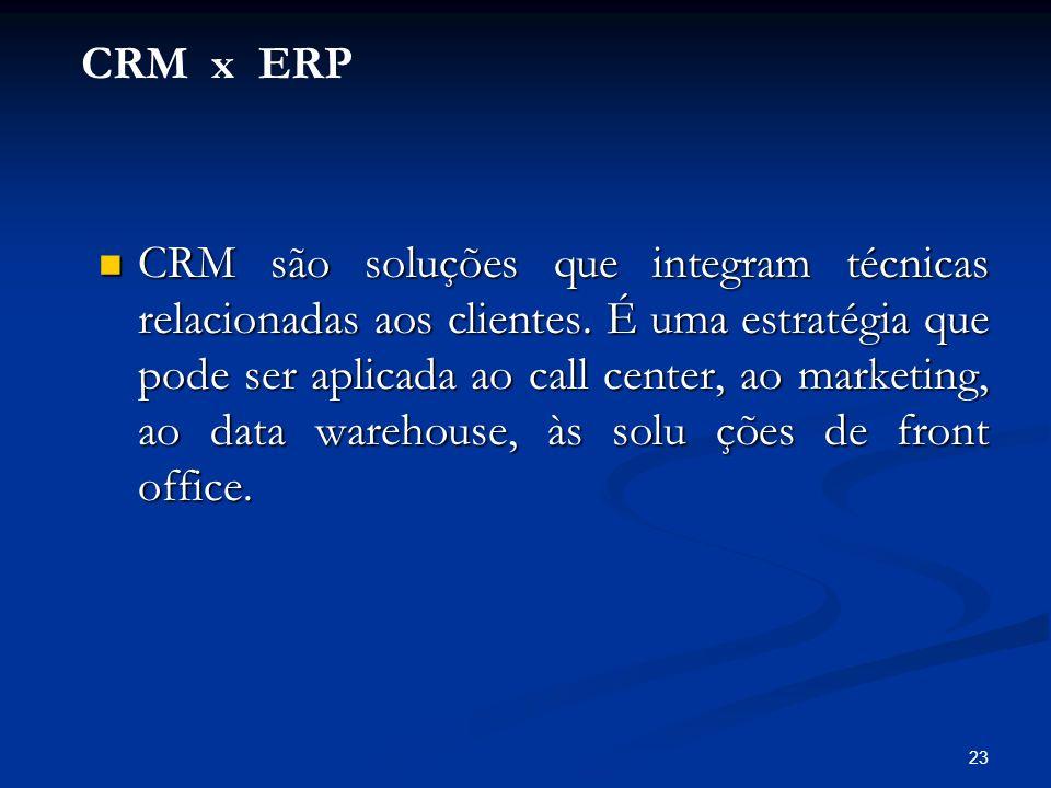 23 CRM são soluções que integram técnicas relacionadas aos clientes. É uma estratégia que pode ser aplicada ao call center, ao marketing, ao data ware