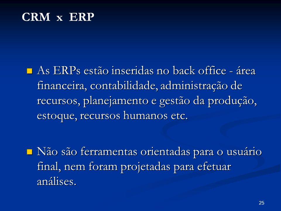 25 As ERPs estão inseridas no back office - área financeira, contabilidade, administração de recursos, planejamento e gestão da produção, estoque, rec
