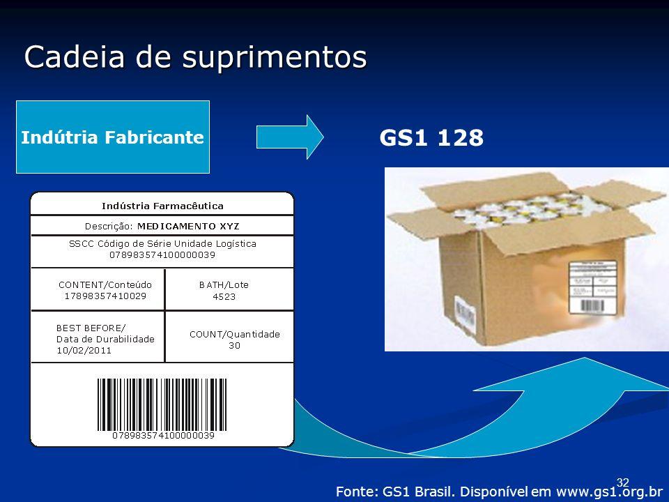 32 Cadeia de suprimentos Indútria Fabricante GS1 128 Fonte: GS1 Brasil. Disponível em www.gs1.org.br