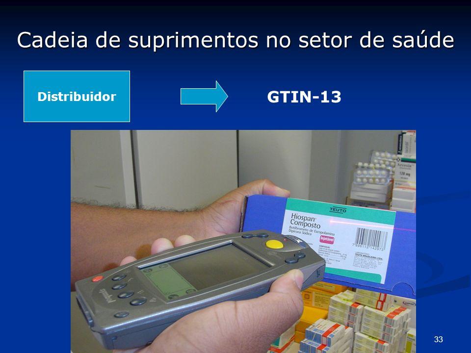 33 GTIN-13 Distribuidor Cadeia de suprimentos no setor de saúde