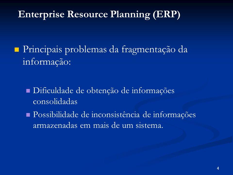 4 Principais problemas da fragmentação da informação: Dificuldade de obtenção de informações consolidadas Possibilidade de inconsistência de informaçõ