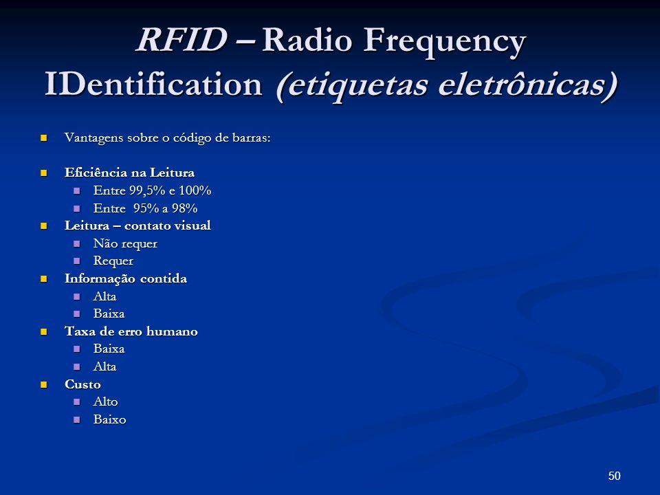 50 RFID – Radio Frequency IDentification (etiquetas eletrônicas) Vantagens sobre o código de barras: Vantagens sobre o código de barras: Eficiência na