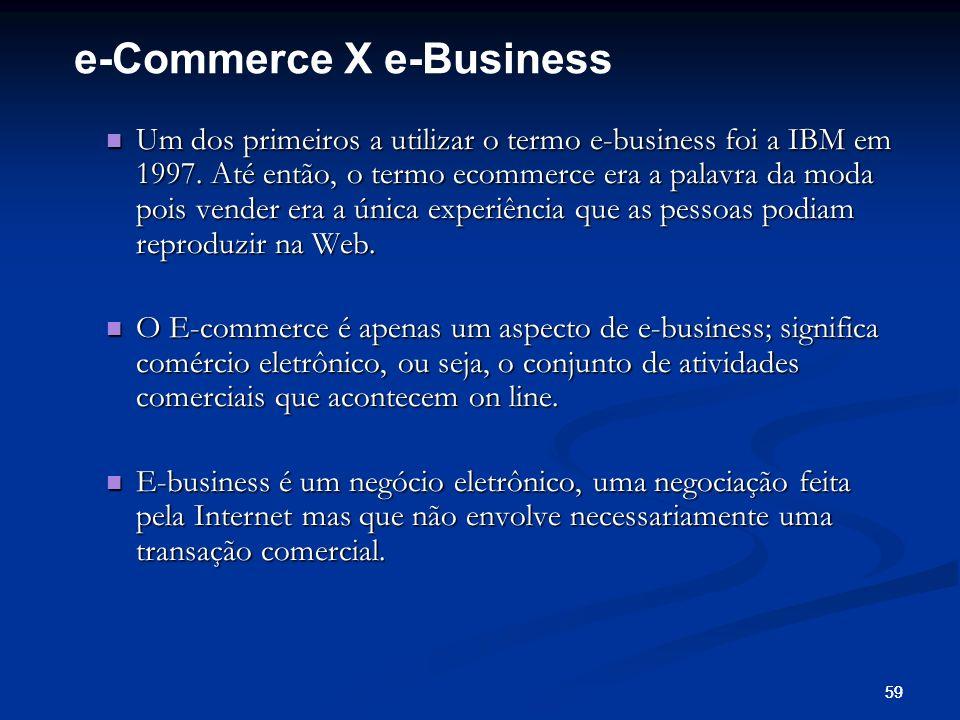 59 Um dos primeiros a utilizar o termo e-business foi a IBM em 1997. Até então, o termo ecommerce era a palavra da moda pois vender era a única experi