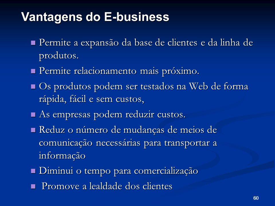 60 Permite a expansão da base de clientes e da linha de produtos. Permite a expansão da base de clientes e da linha de produtos. Permite relacionament