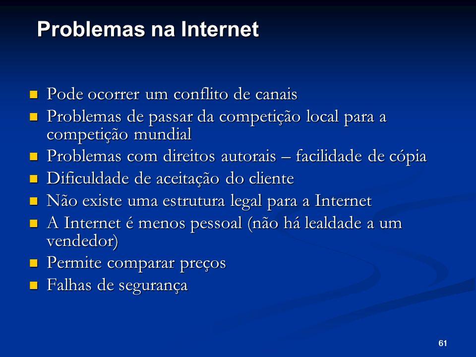 61 Pode ocorrer um conflito de canais Pode ocorrer um conflito de canais Problemas de passar da competição local para a competição mundial Problemas d