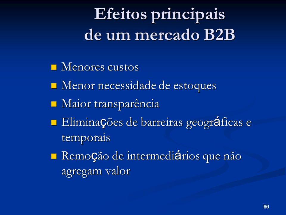 66 Efeitos principais de um mercado B2B Menores custos Menores custos Menor necessidade de estoques Menor necessidade de estoques Maior transparência