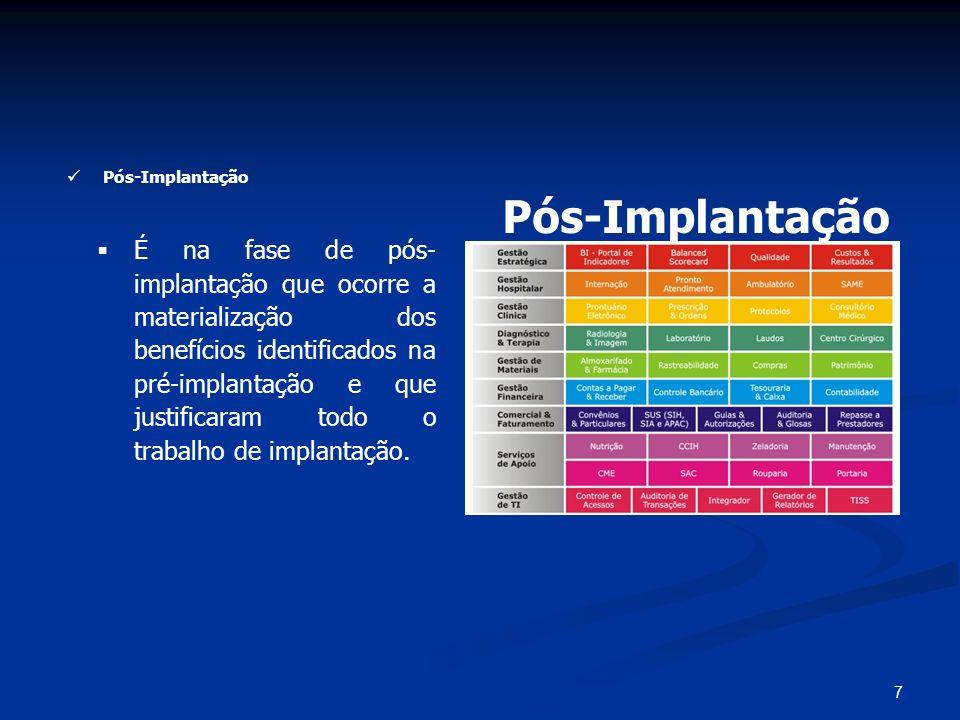 7 Pós-Implantação É na fase de pós- implantação que ocorre a materialização dos benefícios identificados na pré-implantação e que justificaram todo o