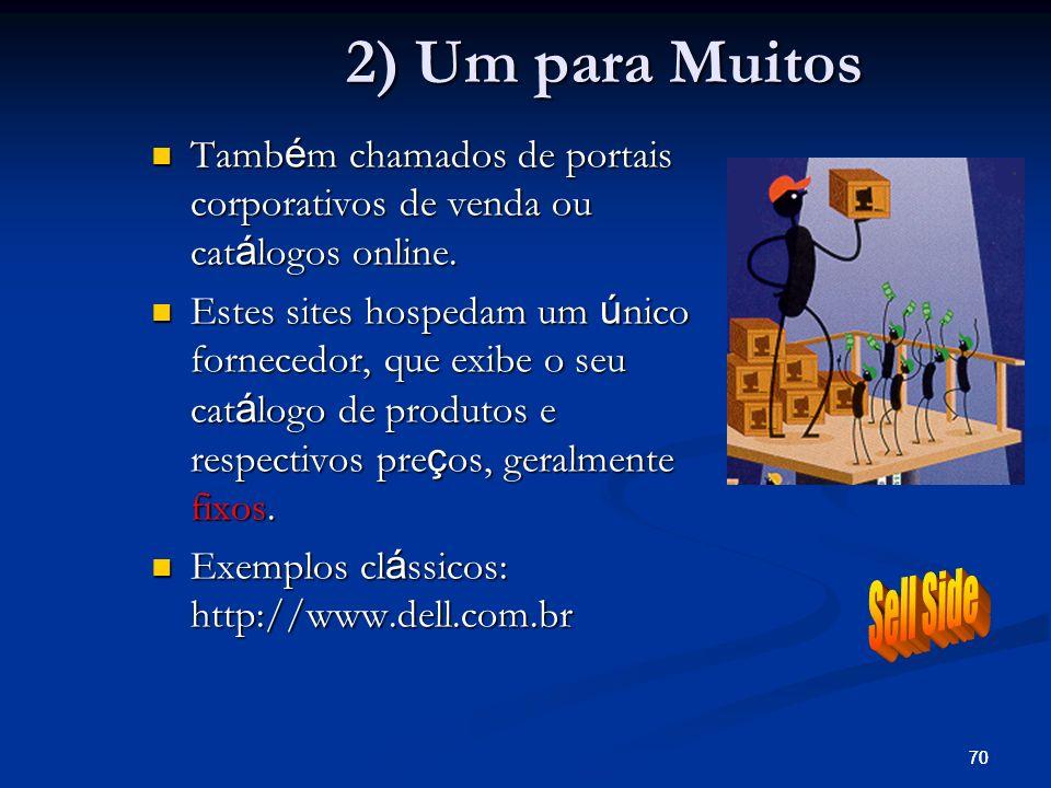 70 2) Um para Muitos Tamb é m chamados de portais corporativos de venda ou cat á logos online. Tamb é m chamados de portais corporativos de venda ou c