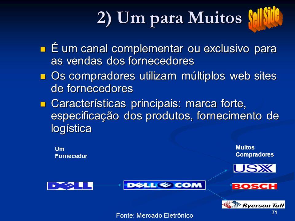 71 Um Fornecedor Muitos Compradores 2) Um para Muitos É um canal complementar ou exclusivo para as vendas dos fornecedores É um canal complementar ou