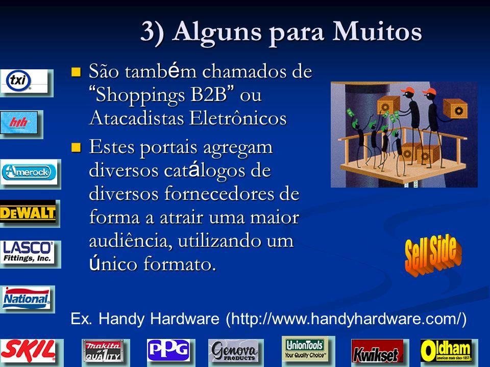 72 3) Alguns para Muitos São tamb é m chamados de Shoppings B2B ou Atacadistas Eletrônicos São tamb é m chamados de Shoppings B2B ou Atacadistas Eletr