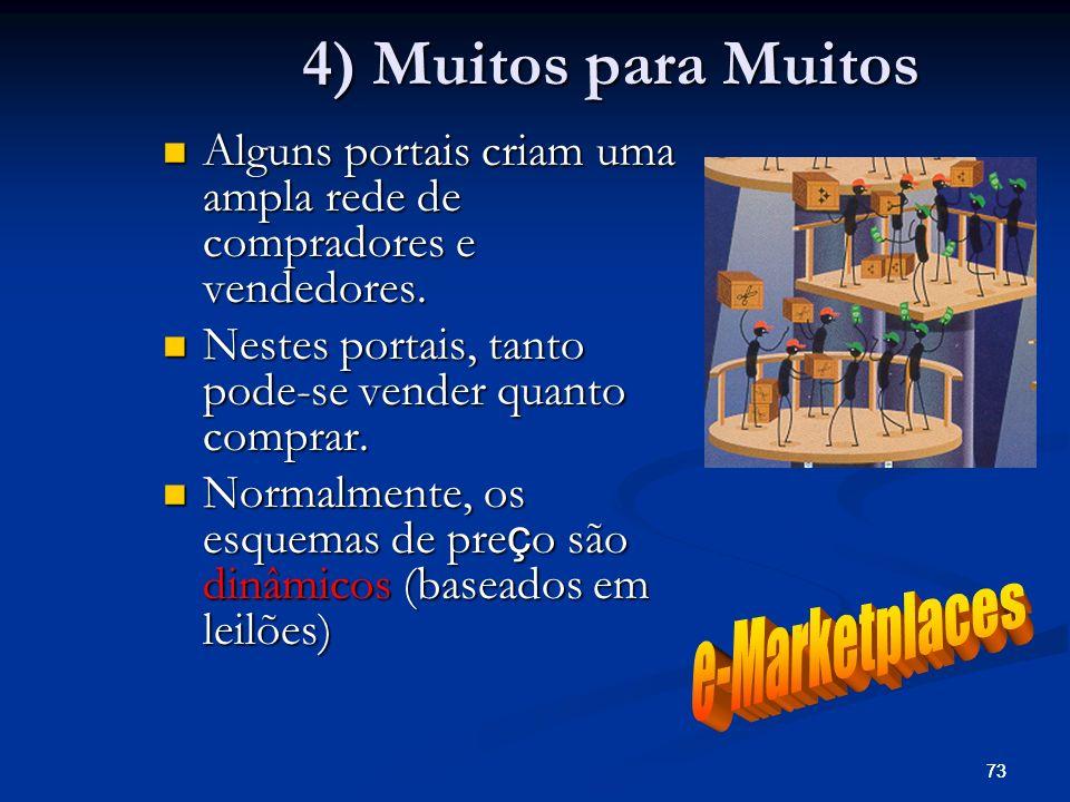 73 4) Muitos para Muitos Alguns portais criam uma ampla rede de compradores e vendedores. Alguns portais criam uma ampla rede de compradores e vendedo