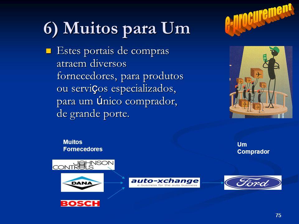 75 6) Muitos para Um Estes portais de compras atraem diversos fornecedores, para produtos ou servi ç os especializados, para um ú nico comprador, de g