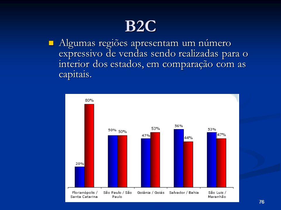 76 B2C Algumas regiões apresentam um número expressivo de vendas sendo realizadas para o interior dos estados, em comparação com as capitais. Algumas