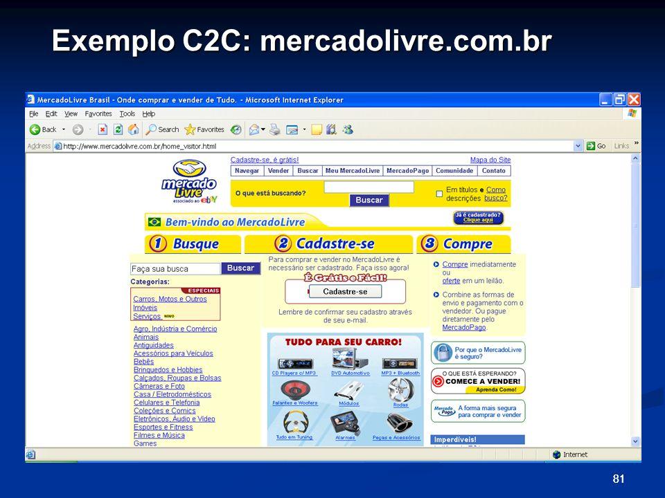 81 Exemplo C2C: mercadolivre.com.br