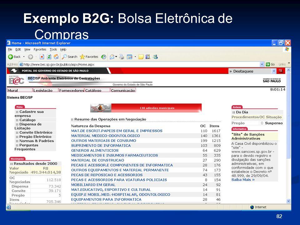 82 Exemplo B2G: Exemplo B2G: Bolsa Eletrônica de Compras