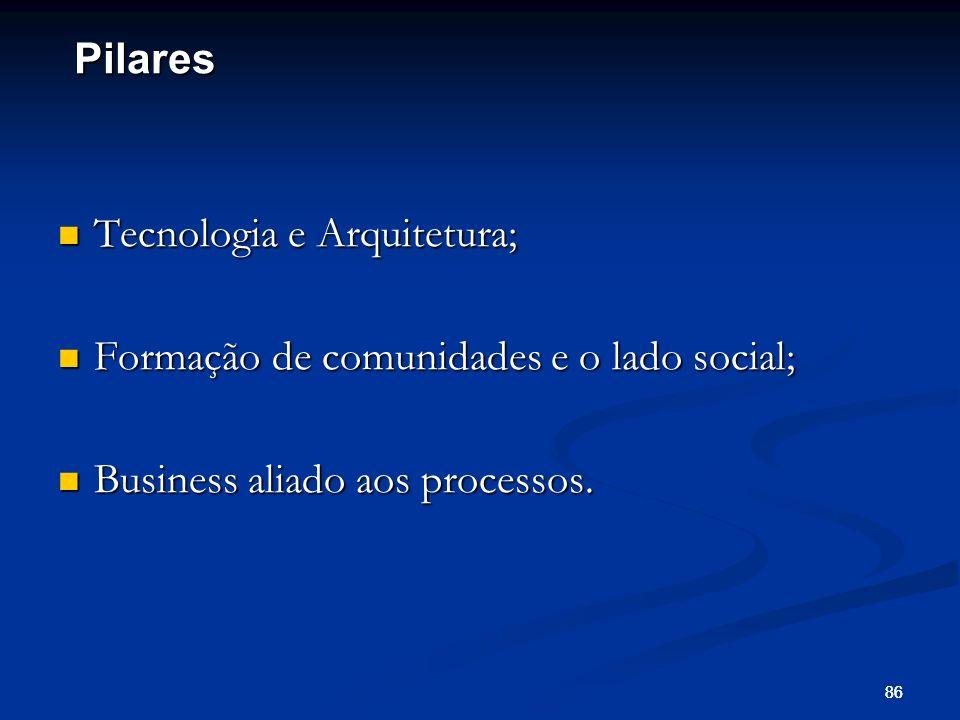 86 Tecnologia e Arquitetura; Tecnologia e Arquitetura; Formação de comunidades e o lado social; Formação de comunidades e o lado social; Business alia