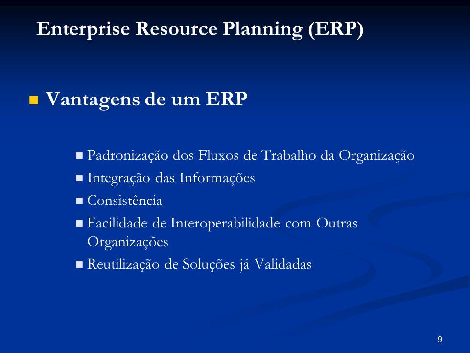 9 Vantagens de um ERP Padronização dos Fluxos de Trabalho da Organização Integração das Informações Consistência Facilidade de Interoperabilidade com
