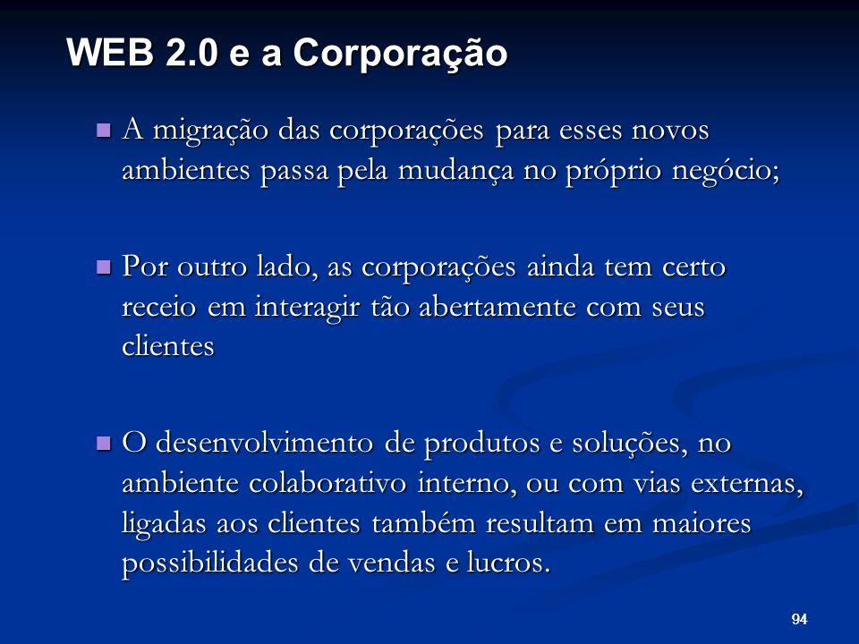 94 A migração das corporações para esses novos ambientes passa pela mudança no próprio negócio; A migração das corporações para esses novos ambientes