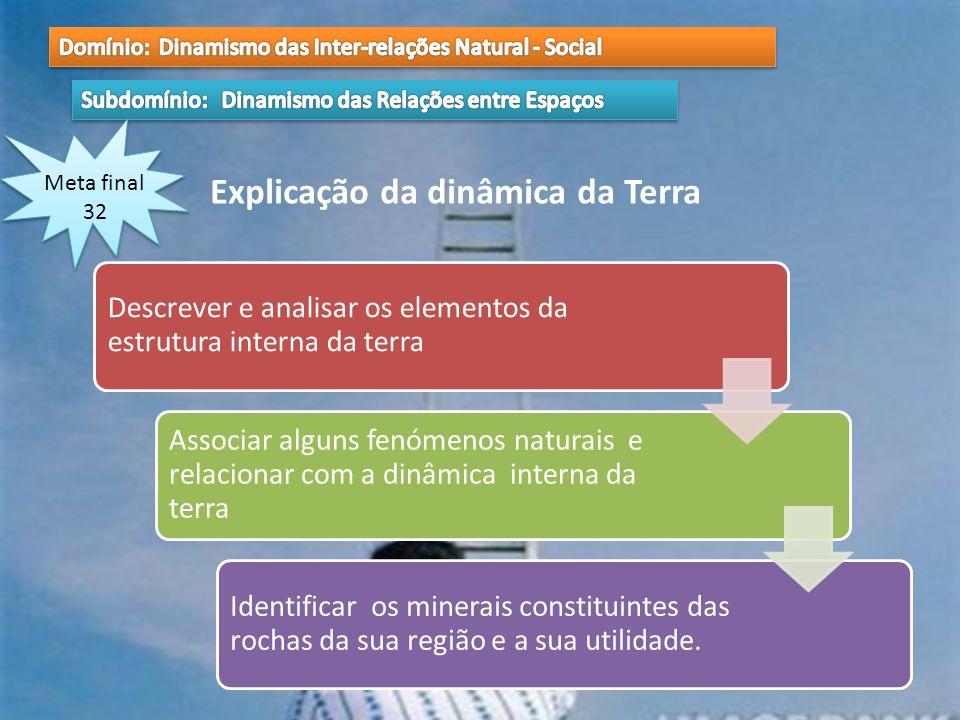 Meta final 32 Explicação da dinâmica da Terra Descrever e analisar os elementos da estrutura interna da terra Associar alguns fenómenos naturais e rel