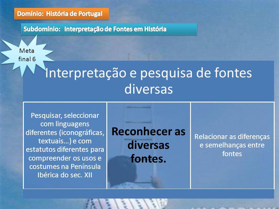 Interpretação e pesquisa de fontes diversas Pesquisar, seleccionar com linguagens diferentes (iconográficas, textuais…) e com estatutos diferentes par