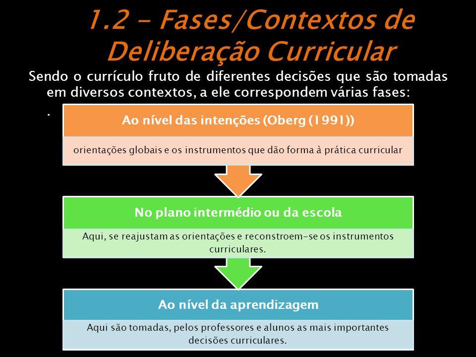 1.3- Competências dos actores Nas fases anteriores intervêm diversos actores.