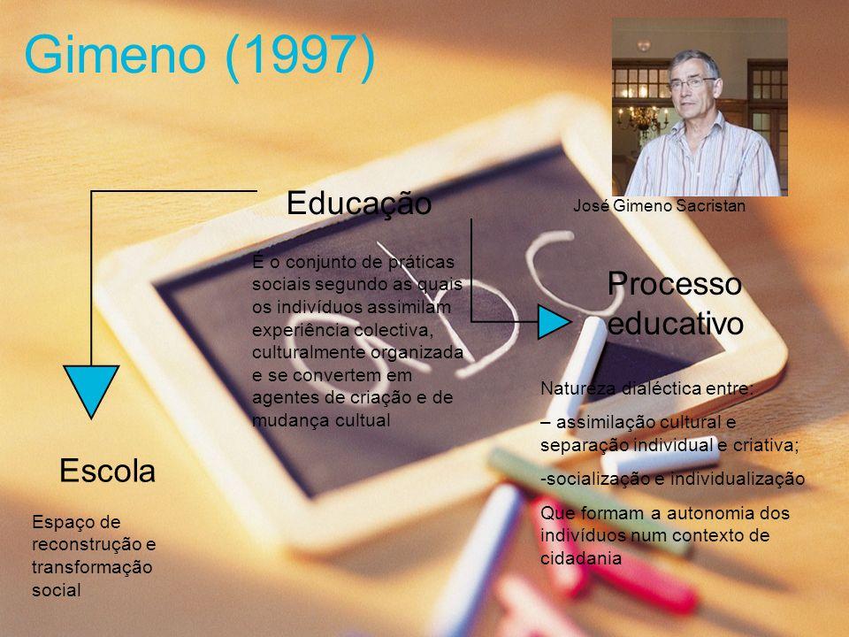 Gimeno (1997) Educação Escola Processo educativo Natureza dialéctica entre: – assimilação cultural e separação individual e criativa; -socialização e