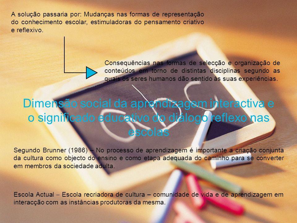 Dimensão social da aprendizagem interactiva e o significado educativo do diálogo reflexo nas escolas Segundo Brunner (1986) – No processo de aprendiza