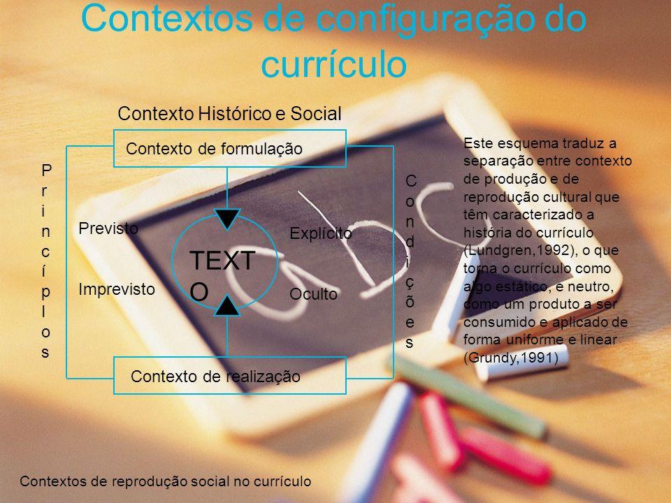 Contextos de configuração do currículo Contexto Histórico e Social Contexto de formulação TEXT O Contexto de realização Explícito Oculto Previsto Impr